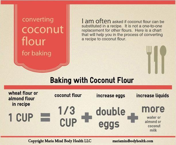 Coconut Flour Conversion Chart Docmuscles