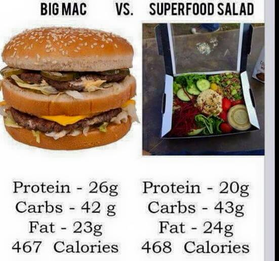 Why Does Your Chicken Salad Stop Weight Loss? - DocMuscles