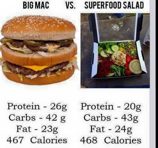 Burger Salad Comperison