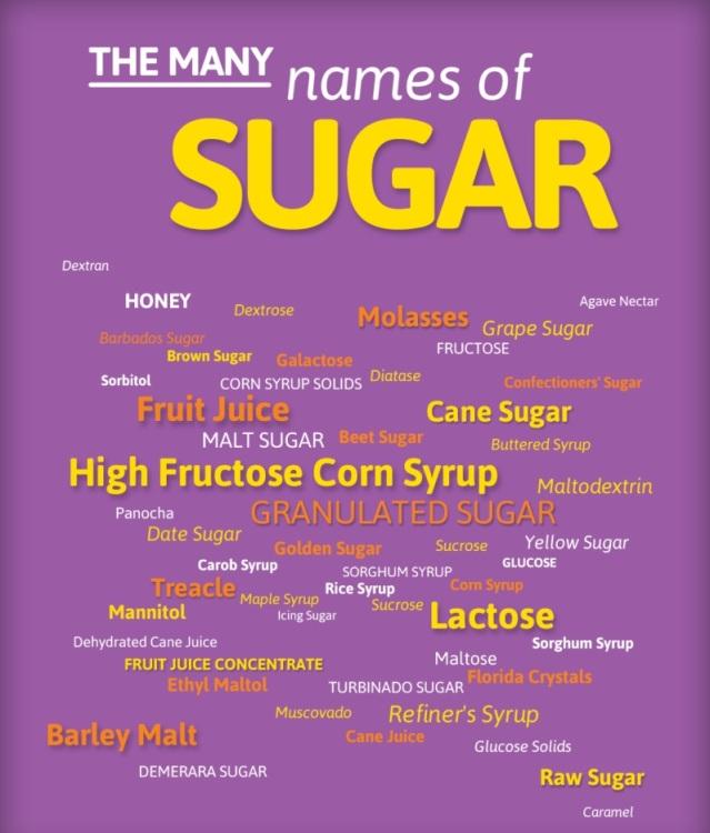 Many names of sugar