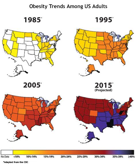 Obesity Trends 2015